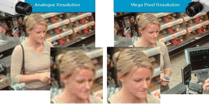 resolution ip-an